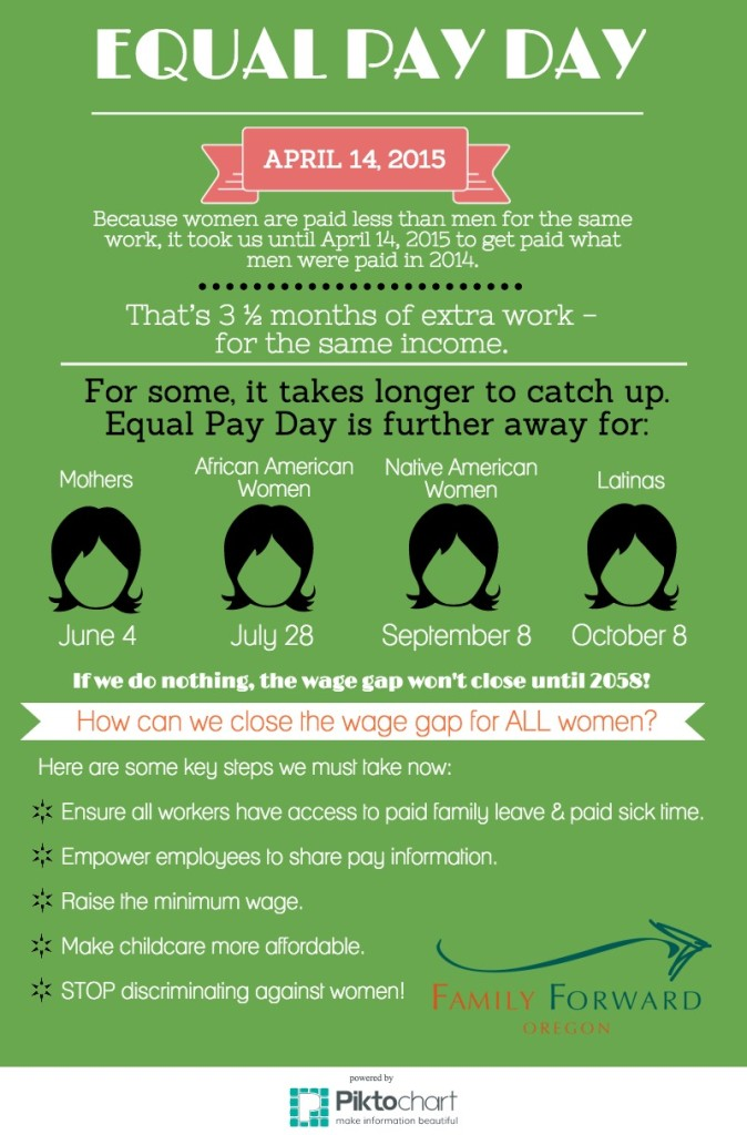 Equal Pay Day 2015 Infographic (6)